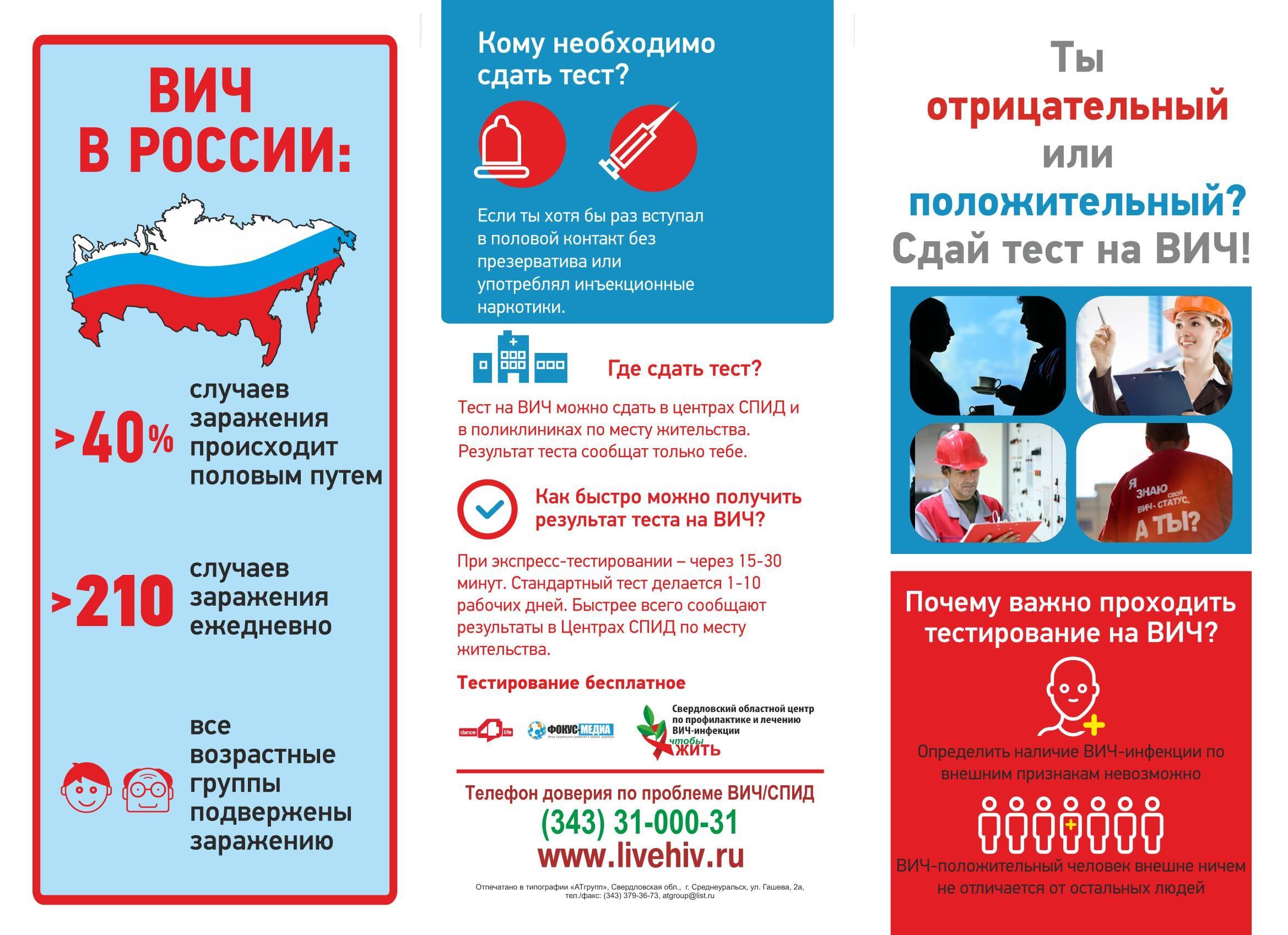 Как не заразиться ВИЧ Обследование 97
